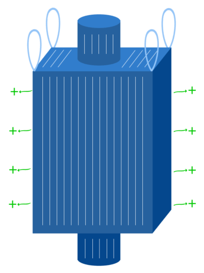 Type D bulk bags